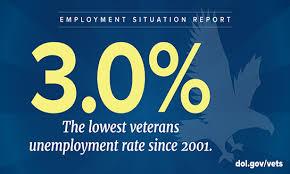 Va National Service Desk by Veterans U0027 Employment And Training Service Vets U S Department