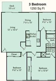 3 bedroom apartments portland colony park apartments rentals portland or apartments com