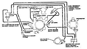 pontiac g6 3 5 engine diagram pontiac 2 4 engine diagram wiring