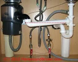 Clogged Kitchen Sink Drain With Garbage Disposal Impressive Kitchen Sink Disposal To Amazing Kitchen Sink Drain