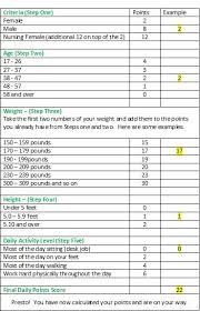 diet charts mediterranean diet the 25 best mediterranean diet