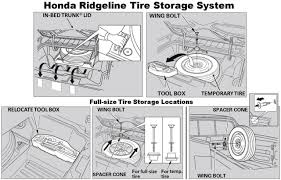 spare tire cubbie qurstion honda ridgeline owners club forums