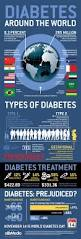 thanksgiving diabetes 60 best health diabetes images on pinterest diabetes diabetes