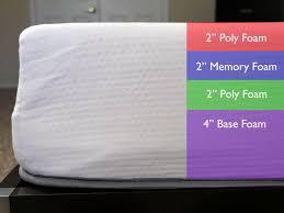 eight sleep mattress review sleepopolis