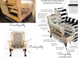 Chair Frames For Upholstery How Is Upholstery Made See Visuals Of Good Better Best