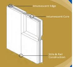 Patio Door Ratings Fire Rated Acoustic Doors With Door Closer And Smoke Seals Mdf