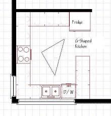 Kitchen Floor Plan How To Design A Kitchen Floor Plan How To Design A Kitchen Floor