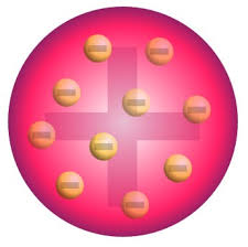 what is the plum pudding atomic model universe today