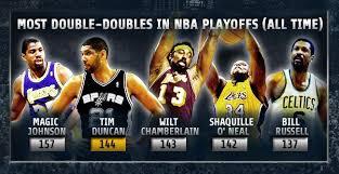 Tim Duncan Meme - tim duncan post season ranks page 2 message board basketball