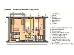 High Rise Apartment Building Floor Plans High Rise Residential Building