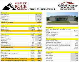Estate Investment Spreadsheet Template by Income Property Analysis Cashflowing Duplex Keith And Kinsey