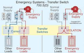 portable generator transfer switch wiring diagram wiring diagram