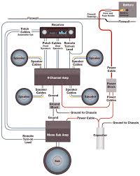 wiring dci 2 wiring charging starter wiring instrument panel