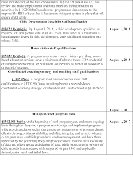types of foundations for homes federal register head start performance standards