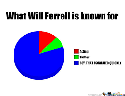 Meme Will Ferrell - will ferrell by jahranja meme center