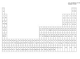 Periodic Table Sr Extended Periodic Table Sj Hs Chemistry