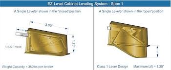 How To Install Base Cabinets With Shims Install Cabinets Yourself Cabinet Levelers Ez Level