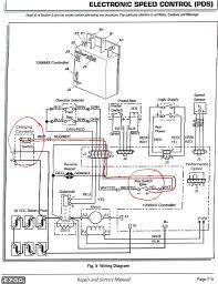 wiring diagram wiring diagrams for yamaha golf cart electric g9