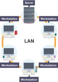 Home Lan Network Design Bbc Bitesize Gcse Ict Network Types And Topologies Revision 1