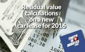 honda pilot residual value residual value calculations on a car lease for 2016