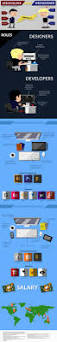 Homepage Design Trends by Best 20 Web Design Services Ideas On Pinterest Web Design Sites