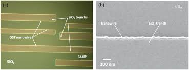 contact resistance measurement of ge2sb2te5 phase change material