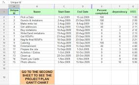 Creating A Spreadsheet Spreadsheet For Creating A Gantt Chart Simply Improvement