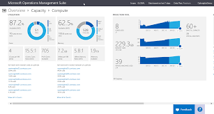 Host Excel Spreadsheet Use Microsoft Operations Management Suite For Capacity Planning