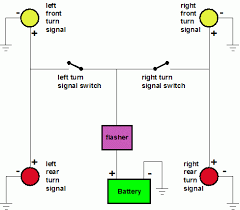 wiring diagram for led turn signals u2013 readingrat net