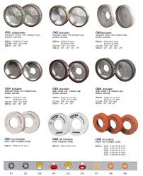 grinding wheels for straight line glass edging machine u2013 green