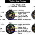 electric trailer brakes wiring diagram interesting trailer