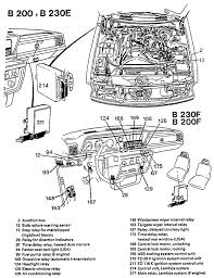 diagram volvo 240 engine wiring diagrams instruction
