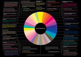 Home Based Graphic Design Business Best 10 Freelance Graphic Design Ideas On Pinterest Graphic