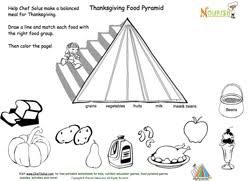 food pyramid thanksgiving printable coloring activiti flickr