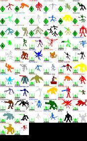 ben 10 ultimate aliens images names images