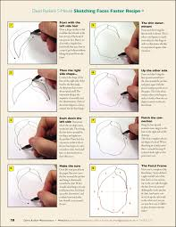 david rankin u0027s 5 minute sketching recipe for faces of all kinds
