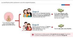 bono marzo chile 2016 antofagasta a partir del próximo lunes podrá cobrarse el bono marzo