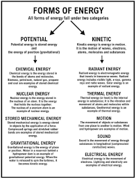 1 forms of energy worksheet doc at greenville senior high