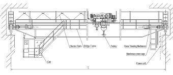 single double girder overhead crane electrical diagram price