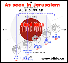john hagee u0027s four blood moons debunked refuted exposed false