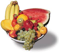 Bowl Of Fruits Malic Acid Fruit Bowl