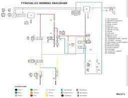 ttr 225 wiring diagram diagram yamaha ttr 225