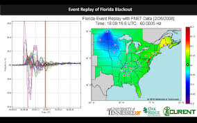 Fpl Outage Map Florida Blackout 2008 Youtube