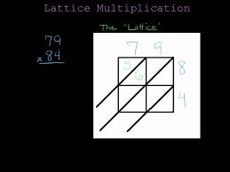 lattice multiplication 2x2 mp4 youtube