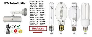 led lights vs regular lights led par ls and br bulbs myledlightingguide