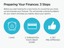 how to create a 2014 real estate buyers guide to give to your audience