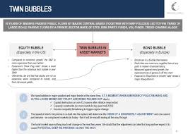 Houzz Home Design Inc Indeed What To Look For If This Is Indeed A Major Bubble Zero Hedge