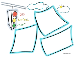 Start Stop Continue Template stop continue start template a visual tool for planning