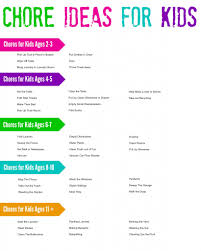 chore ideas for kids chore charts pinterest parents