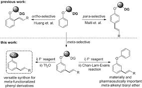 a meta selective c u2013h alkenylation of phenol derivatives employing
